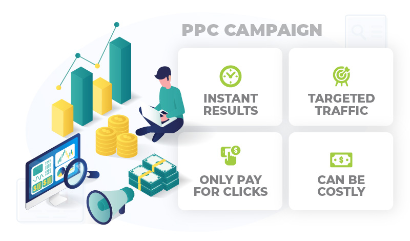 PPC campaign benefits for business