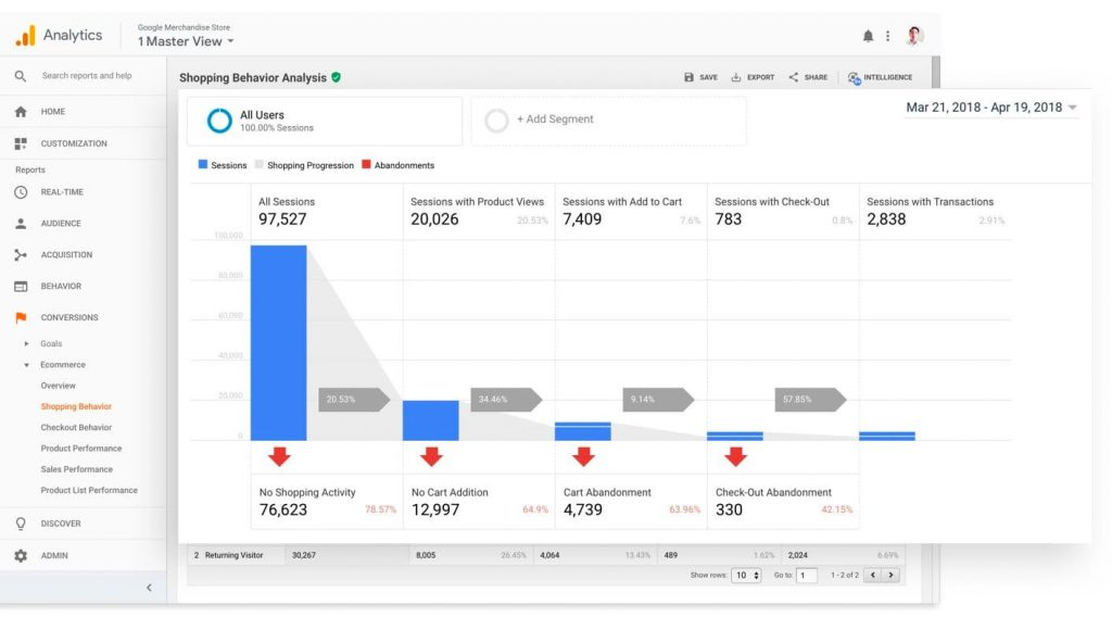 Google analytics home preview dashboard