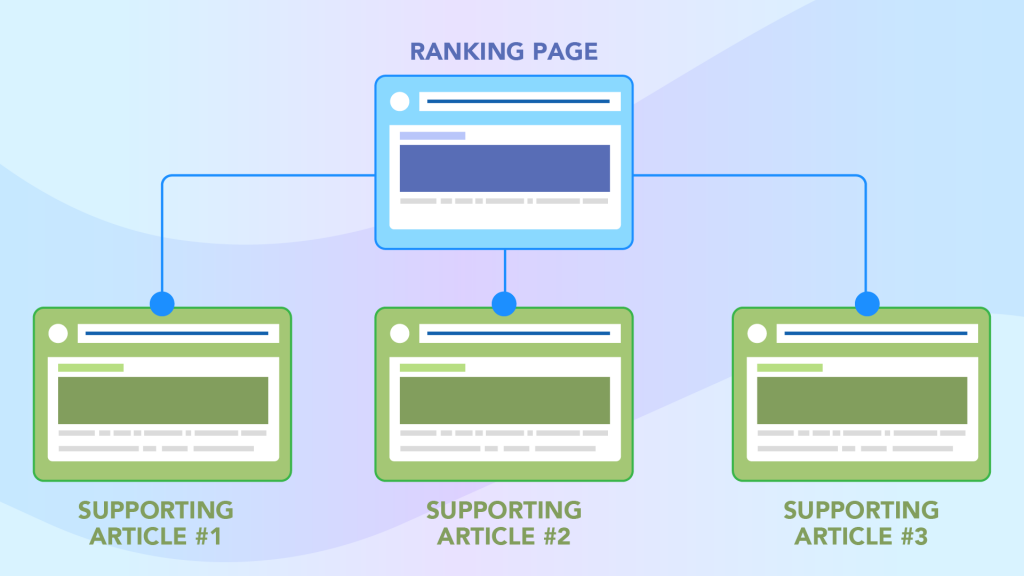 TSI ranking page and supporting articles