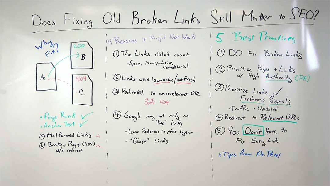 fixing old broken links by Moz