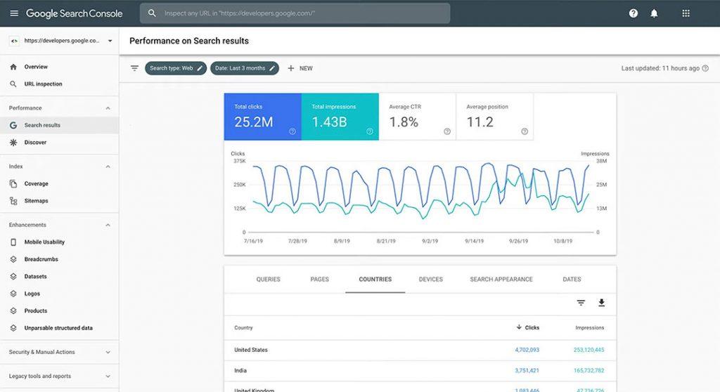google search console dashboard preview