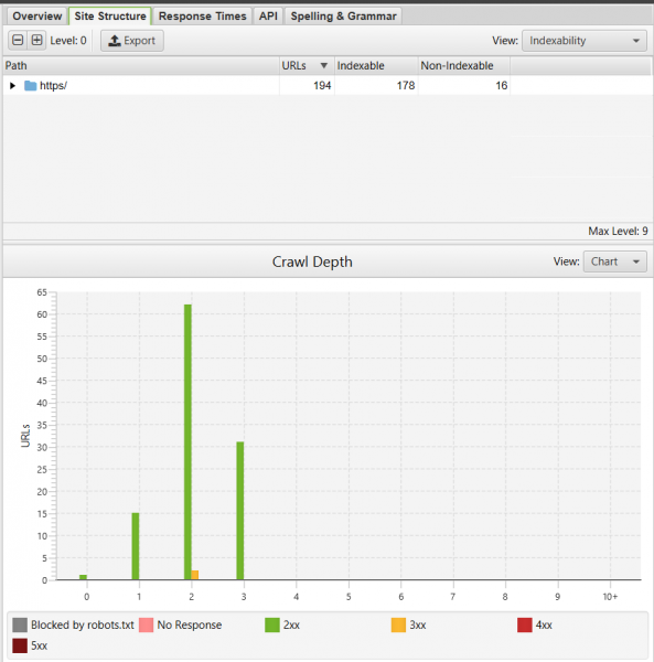site structure crawl depth graph
