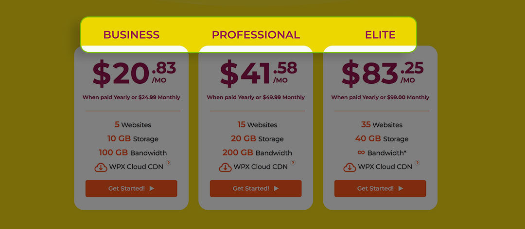 wpx pricing plans