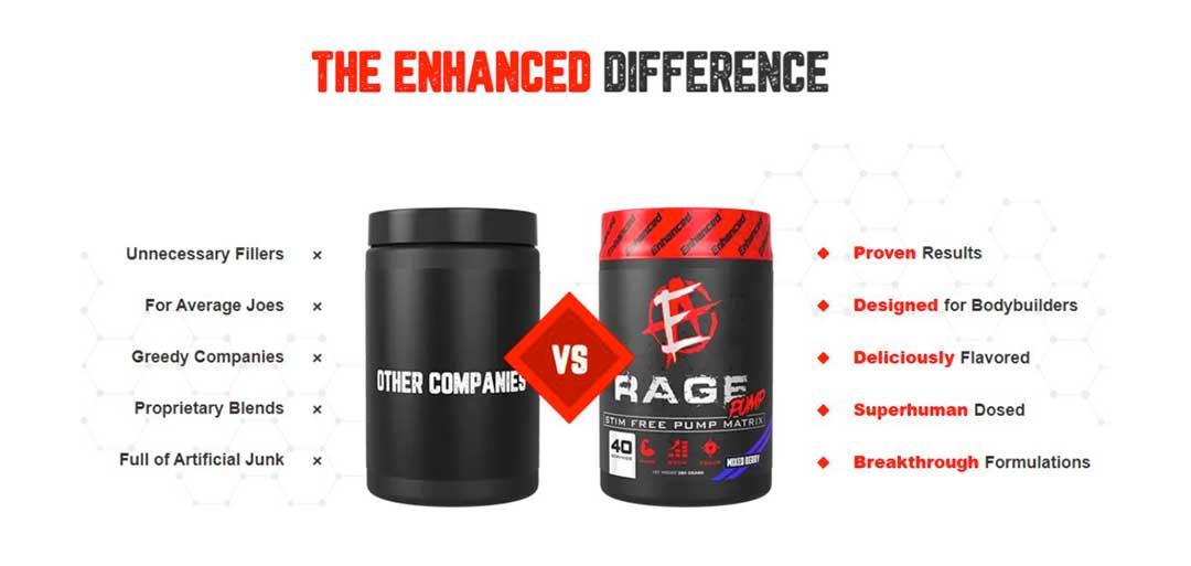 Enhanced Lab Products
