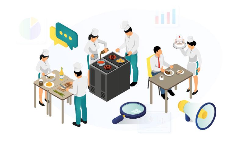 Kitchen Niche Site Ideas