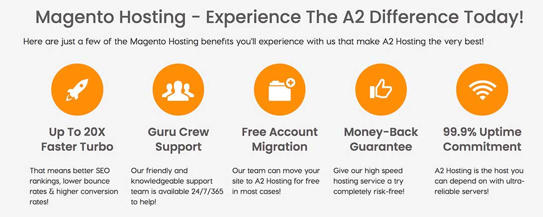Magento Hosting in A2