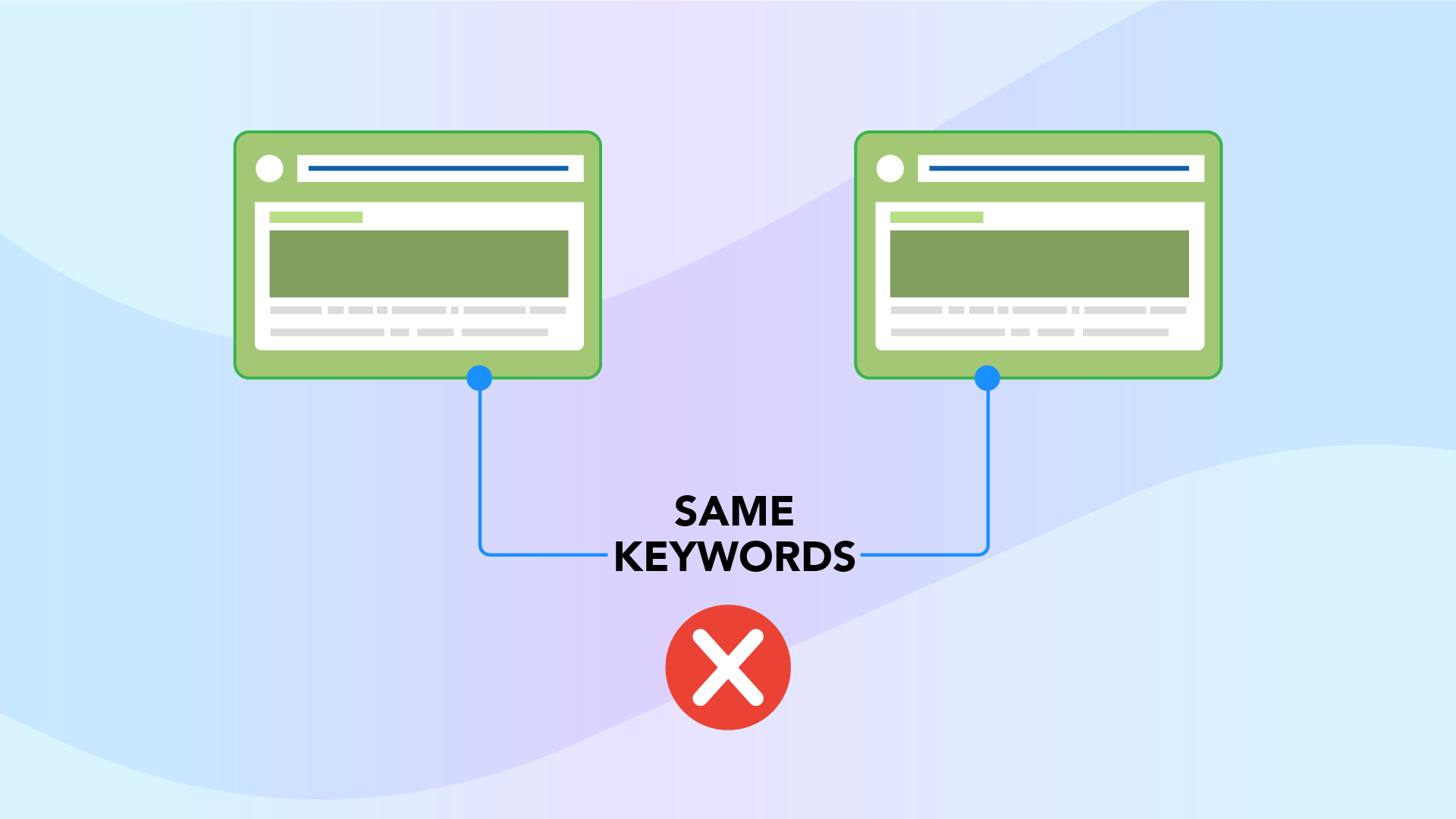 keyword cannibalization for the same content on website