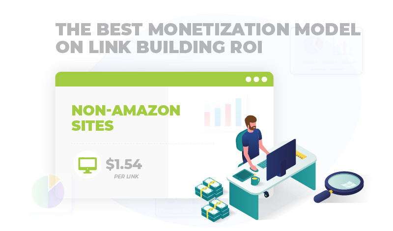 Affiliate Site best for backlink ROI