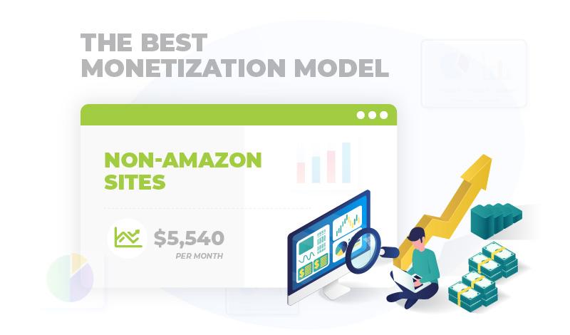 The best Monetization Model non amazon sites