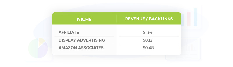 Table_Monetization-Model-Revenue-per-Backlink
