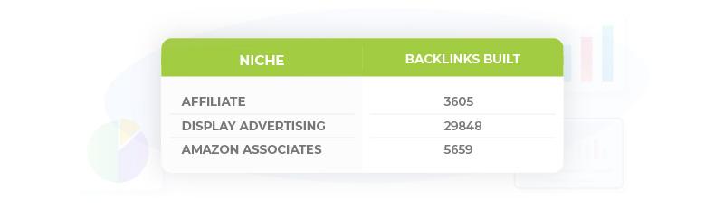 Table_Monetization-Models-Revenue-Backlinks-Built