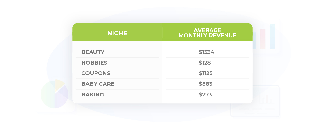 Table_The Bottom 5 Revenue-Earners