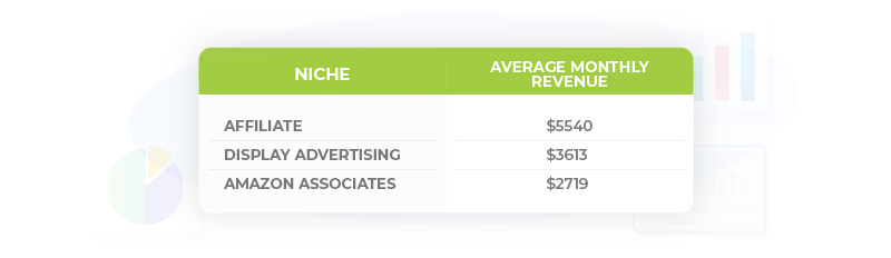 Table_The Top Monetization Models