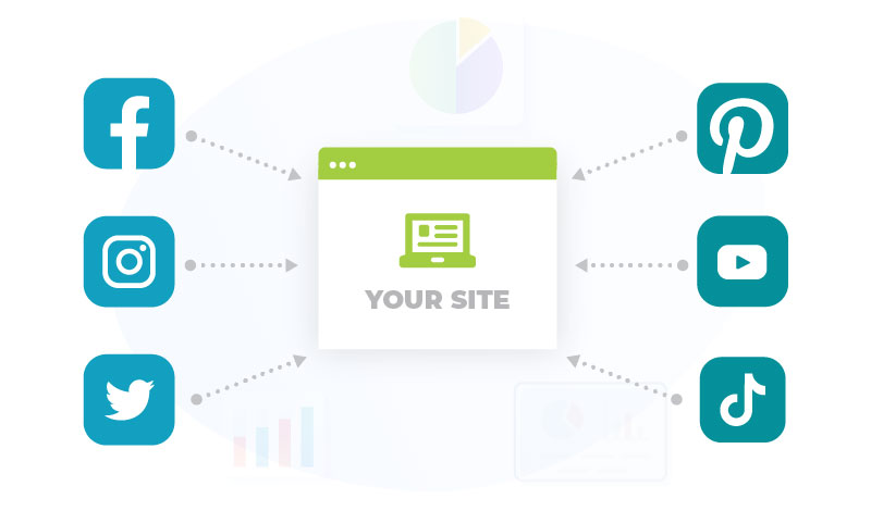 social profile links direct to your website