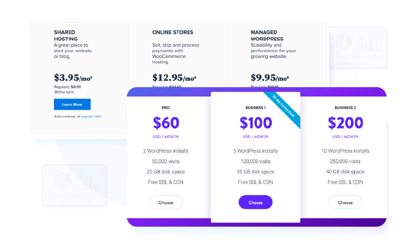 wordpress hosting plans and prices