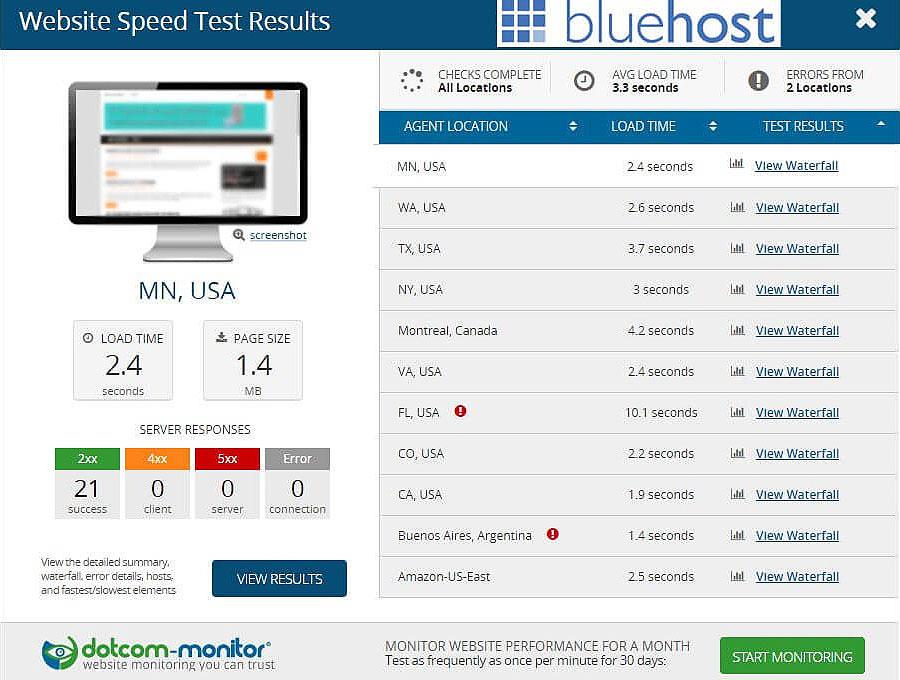 Bluehost-sample-speetest